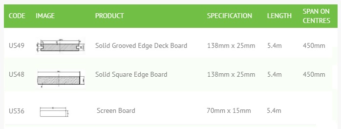 newtechwood-decking-profiles