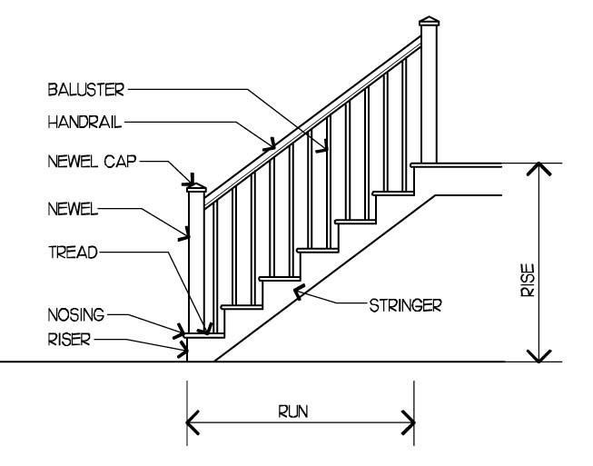 Using And Valuing Wood in addition Scaffolduse besides Acudor Galvanized Steel Security Roof Hatch further 313887215 likewise Xml. on ladder diagram